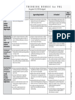 buck institute critical thinking rubric