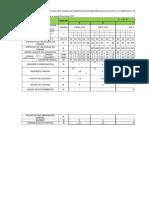 Velocidades de Proyecto (Tabla)