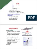 aerodinamikaerodinamik
