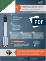 Infografía recurso vs @SCT_mx sobre póliza de seguro contra falla de lanzamiento de #SatéliteCentenario