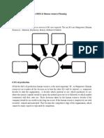 Module 1- Hrm & Hrp