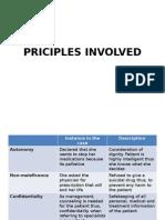 Principles- Case 6 Ethics