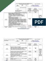 Plan de Evaluación de Formulación, Redacción y Presentación de PI