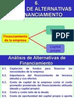 Analisis de Alternativa de Financiamiento (6)
