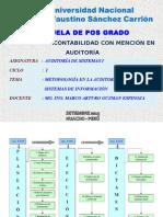 TRABAJO FINAL DE AUDITORIA DE SISTEMAS I.ppt