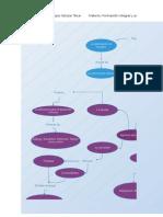 Mapas Conceptuales Formación Integral