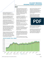 September 2015 Monthly Housing Statistics