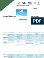 CUADROCOMPARATIVO_Costo_Licencias
