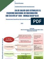 ESNI - Nuevo Esquema de Vacunación-Disp Esp Vacunas 2013