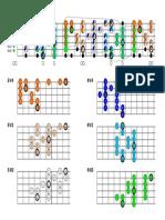 guitar scales pentatonic