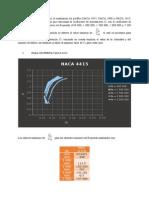 Curvas de Potencia en relación a la Celeridad de punta de distintos perfiles NACA