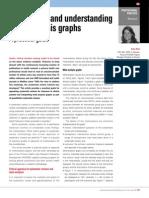 Mbe -Interpreting and Understanding Meta-Analysis Graphs