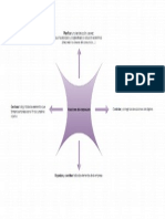 Funciones Del Empresario Esquema 2015