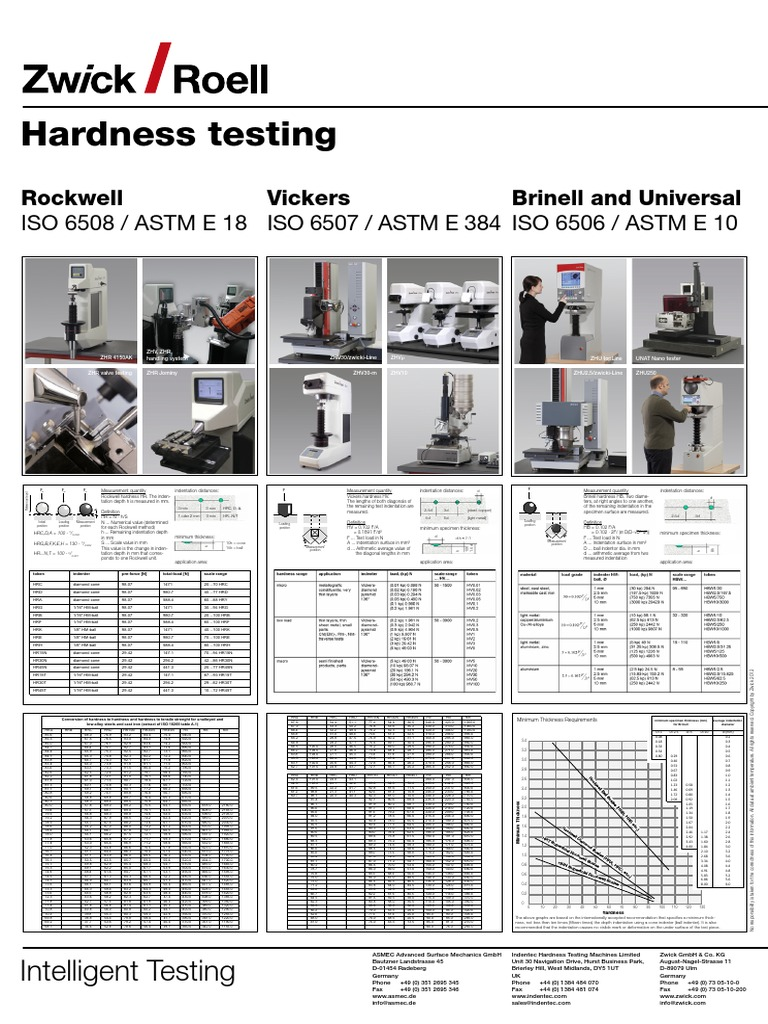 Wall chart for hardness testing materials chemical product wall chart for hardness testing materials chemical product engineering geenschuldenfo Gallery