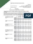 Bloomberg Politics/Des Moines Register Iowa Poll - Oct. 23, 2015, release