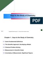 Chem 16 - Keys to the Study of Chemistry
