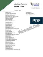 Panasonic Program Codes