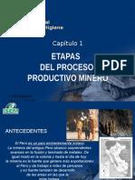 Cap. 006 - Inducción General en Seguridad e Higiene Minera - CAP.01.- PROCESO -IsEM