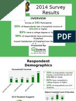 uptown greenville piratefest survey results