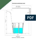 Modelamiento Hidraulico de La Bocatoma en Hec Ras
