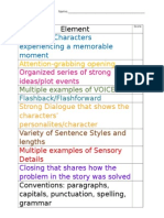 narrative story writing rubric