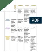 Metodología en el diseño de  Políticas Públicas por Adán Arriola.