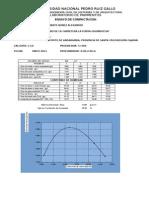 Proctor Modificado (TESIS)