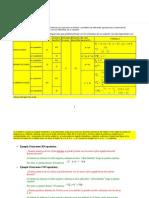 Matemáticas 1º Bachillerato - Combinatoria - Teoría y Problemas Con Solución (5 Pgs)