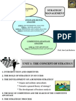 UNIT_1_STRATEGIC_MANAMENT.ppt