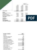 Ejercicio de Estado de Cambios en La Situiacion Financiera