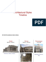 Architecure Timeline