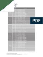 PDF Inglés Pregrado