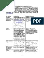 Economics Revised v3.1