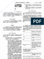Lacticínios - Legislacao Portuguesa - 1988/02 - Port nº 66 - QUALI.PT