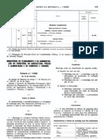 Lacticínios - Legislacao Portuguesa - 1988/02 - Port nº 110 - QUALI.PT