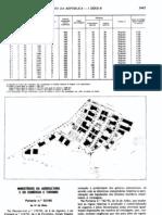 Lacticínios - Legislacao Portuguesa - 1995/05 - Port nº 521 - QUALI.PT