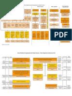 Estructura Del Estado Peruano - Organismos Autónomos