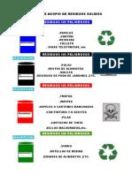 Atiquetas Para Los Residuos Solidos