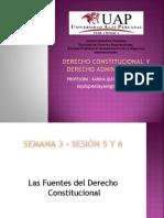 Clase de Fuentes Del Derecho Constitucional (3) (2)