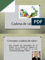 Cadena de Valor de diferentes epresas.