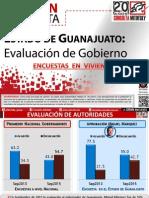 Evaluación Gobierno Gto