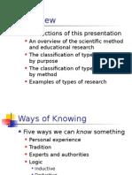Advance Research Method 01