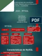 Mysql bases