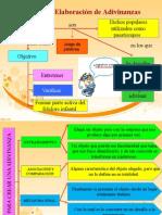 Genero Didactico Adivinanzas Elaboración de Adivinanzas