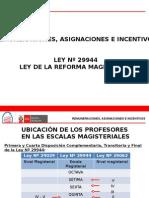 Remuneraciones y Asignaciones