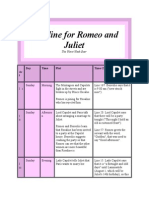 Timeline for Romeo and Juliet