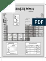 Tabla Periodica QPU Frente Imprenta