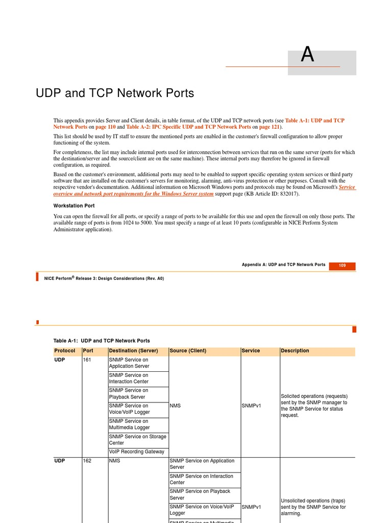 NICE Perform3 TCP UDP ports | Port (Computer Networking