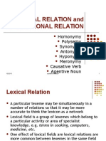 Lexical Relation