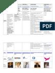Tabela Comparativa Candidatos Ordem 1.0
